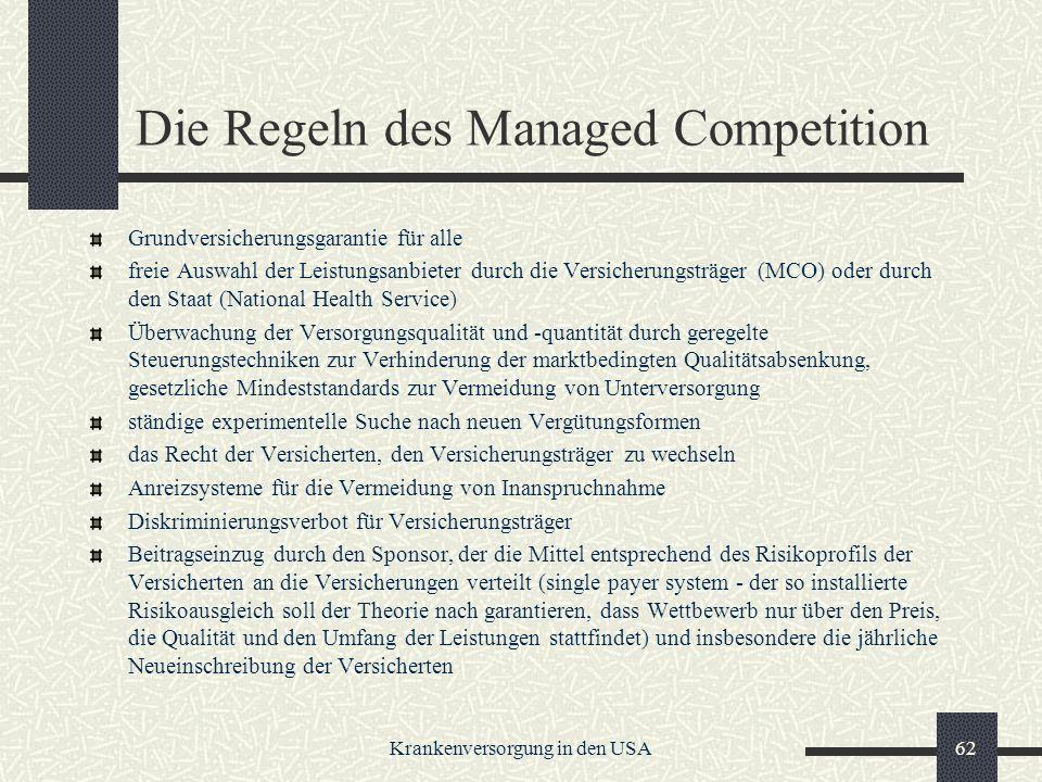 Die Regeln des Managed Competition
