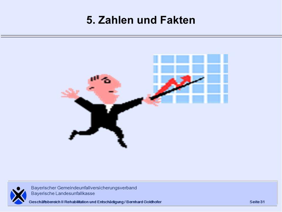 5. Zahlen und Fakten Geschäftsbereich II Rehabilitation und Entschädigung / Bernhard Goldhofer