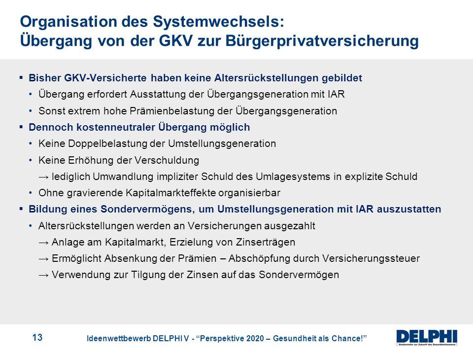 Organisation des Systemwechsels: Übergang von der GKV zur Bürgerprivatversicherung