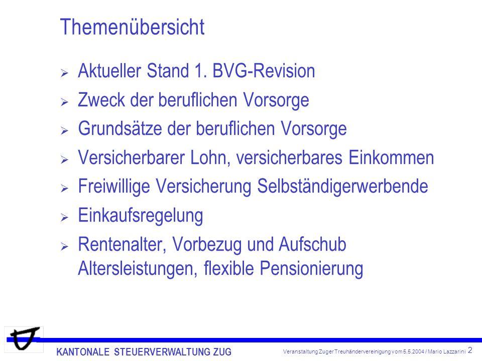 Themenübersicht Aktueller Stand 1. BVG-Revision