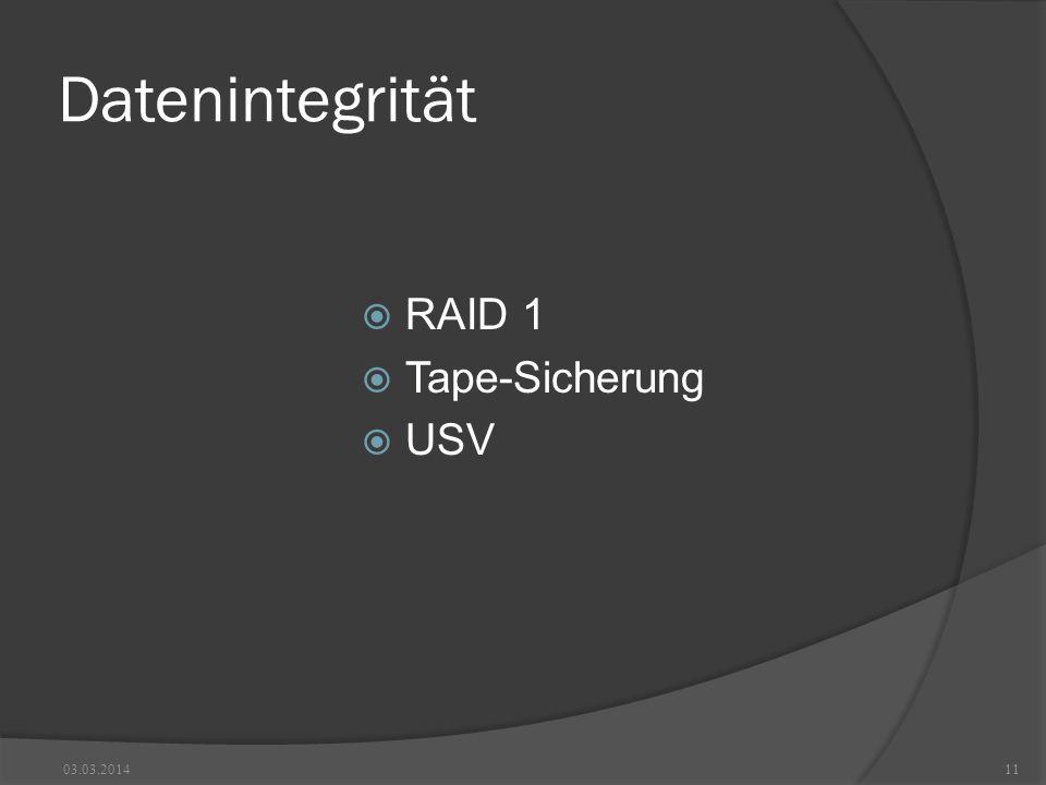 Datenintegrität RAID 1 Tape-Sicherung USV 28.03.2017