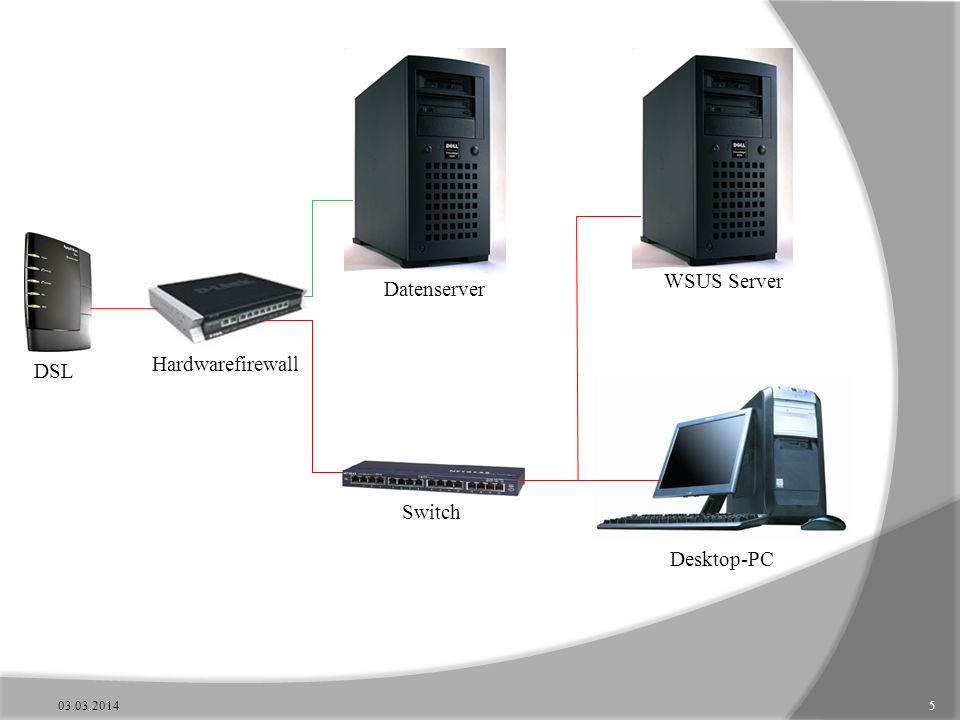 WSUS Server Datenserver Hardwarefirewall DSL Switch Desktop-PC