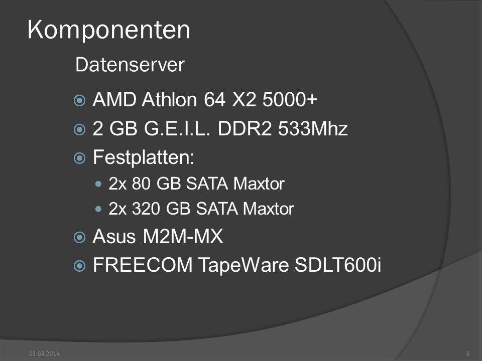 Komponenten Datenserver