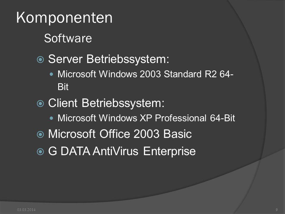 Komponenten Software Server Betriebssystem: Client Betriebssystem:
