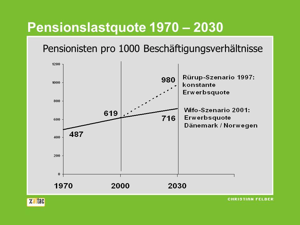 Pensionisten pro 1000 Beschäftigungsverhältnisse