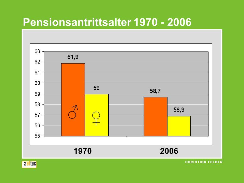 Pensionsantrittsalter 1970 - 2006