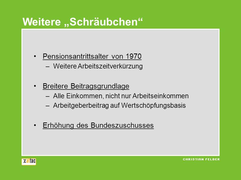"""Weitere """"Schräubchen"""