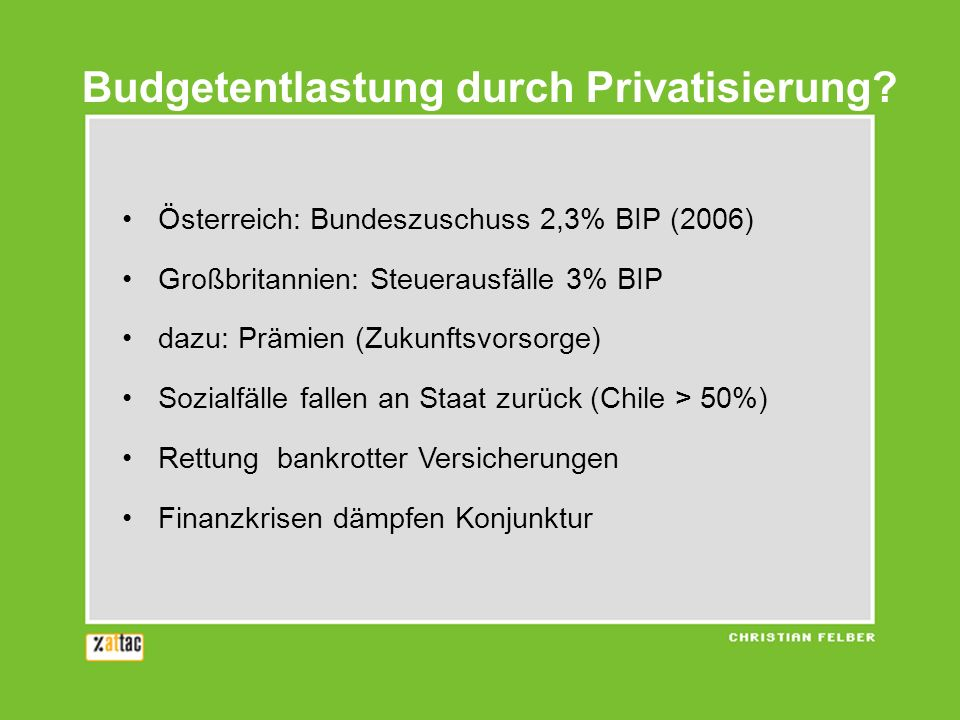 Budgetentlastung durch Privatisierung