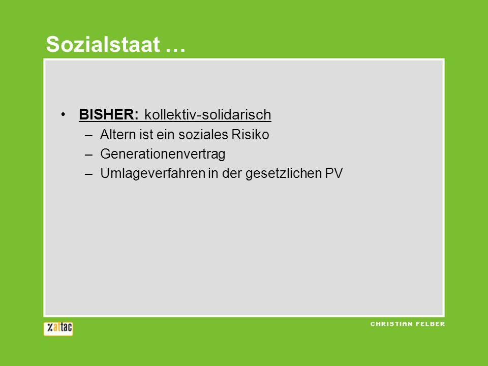 Sozialstaat … BISHER: kollektiv-solidarisch