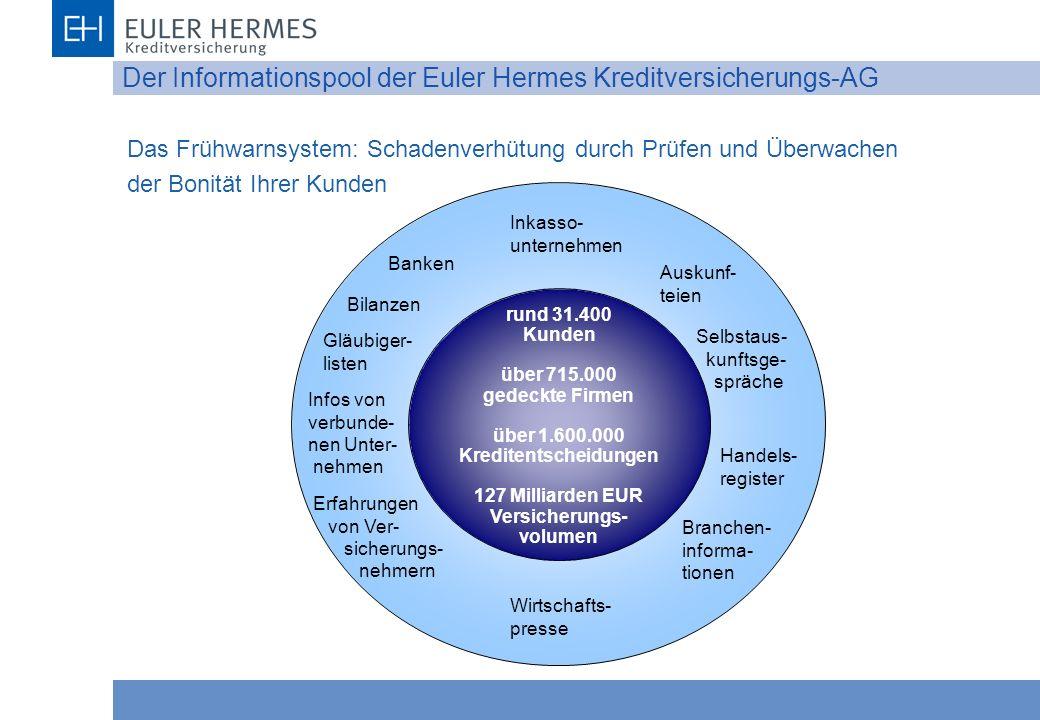 Der Informationspool der Euler Hermes Kreditversicherungs-AG