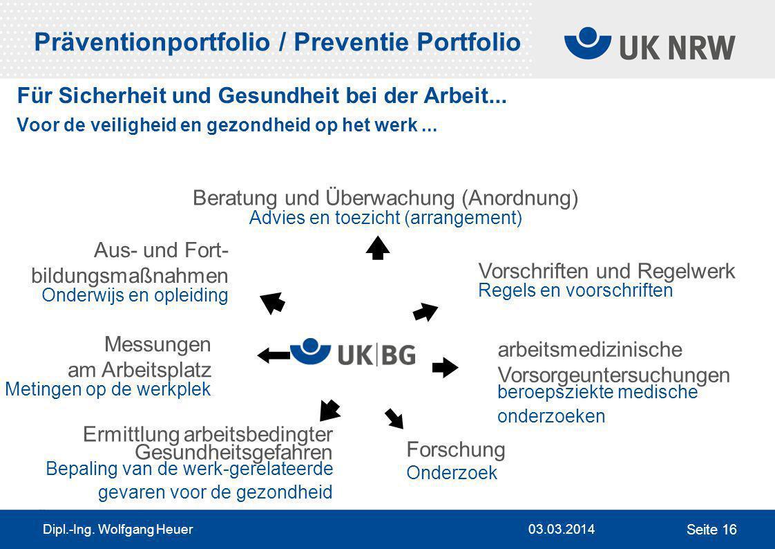 Präventionportfolio / Preventie Portfolio