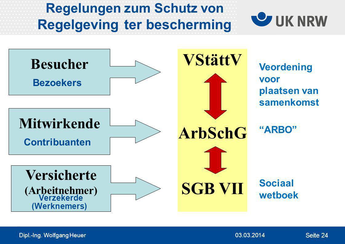 VStättV ArbSchG SGB VII
