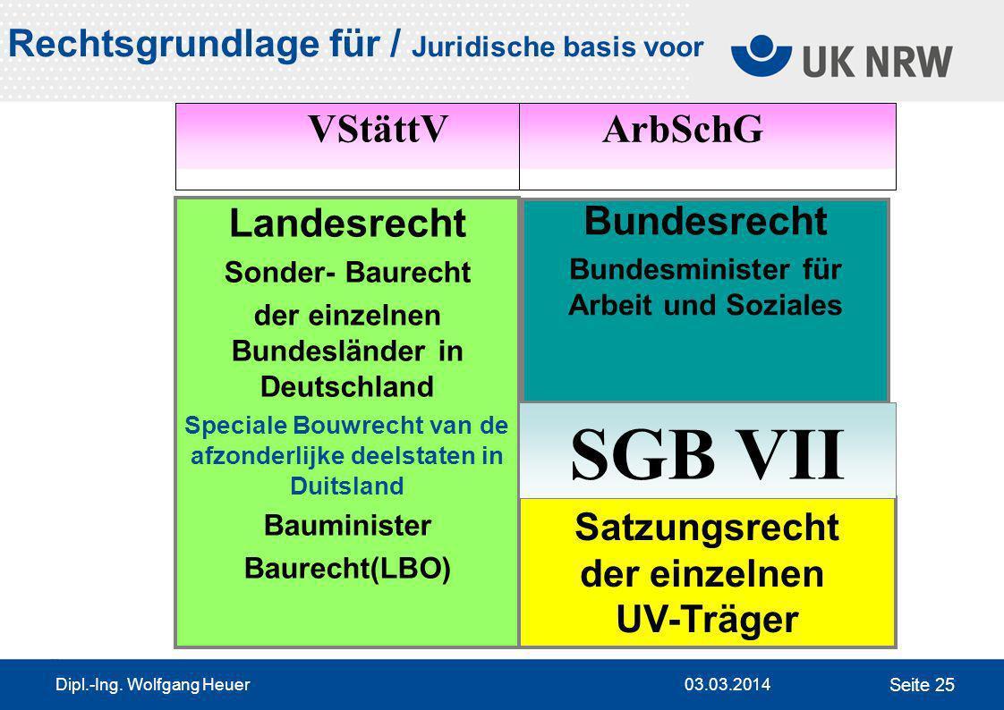 SGB VII VStättV ArbSchG Landesrecht Bundesrecht