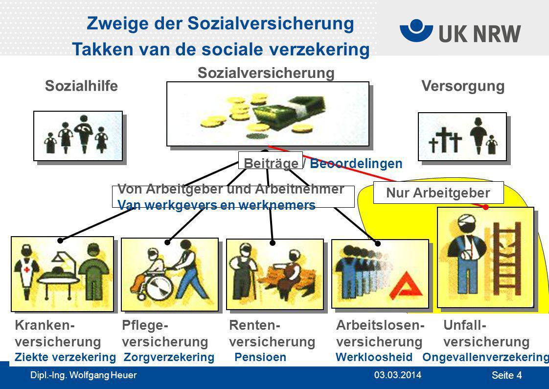 Zweige der Sozialversicherung Takken van de sociale verzekering