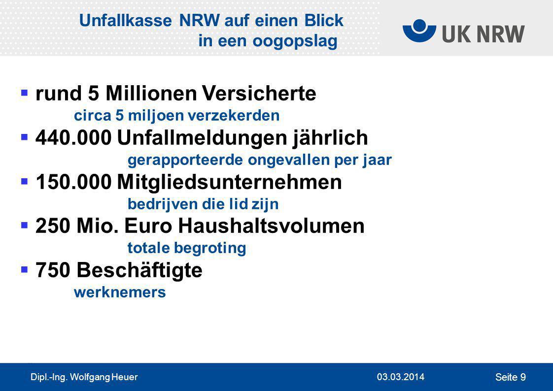 Unfallkasse NRW auf einen Blick in een oogopslag