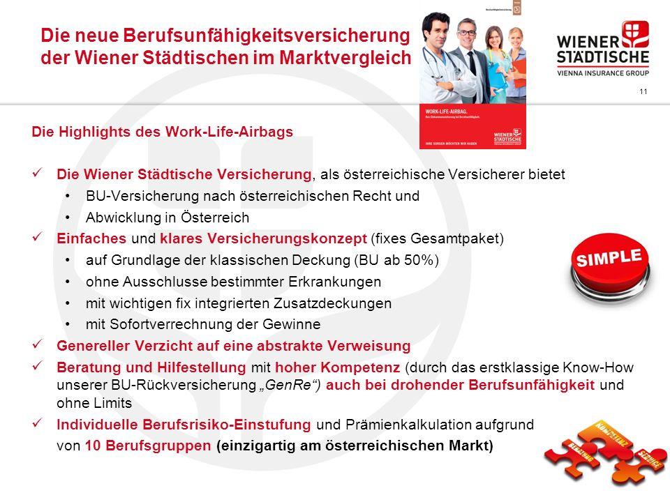 Die neue Berufsunfähigkeitsversicherung der Wiener Städtischen im Marktvergleich