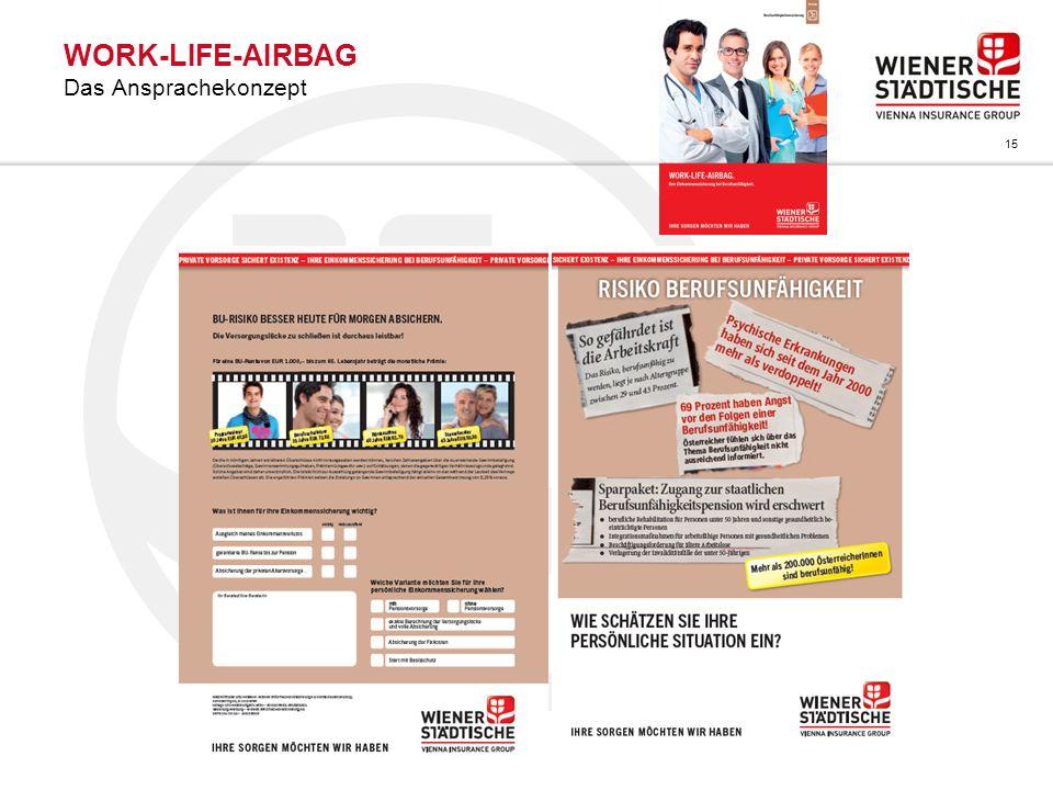WORK-LIFE-AIRBAG Das Ansprachekonzept
