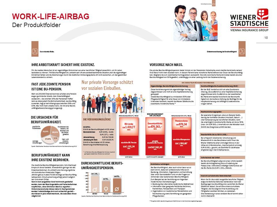 WORK-LIFE-AIRBAG Der Produktfolder