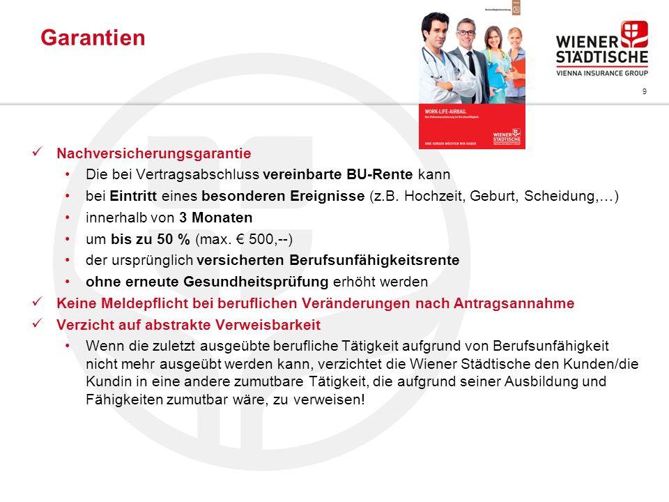 Garantien Nachversicherungsgarantie