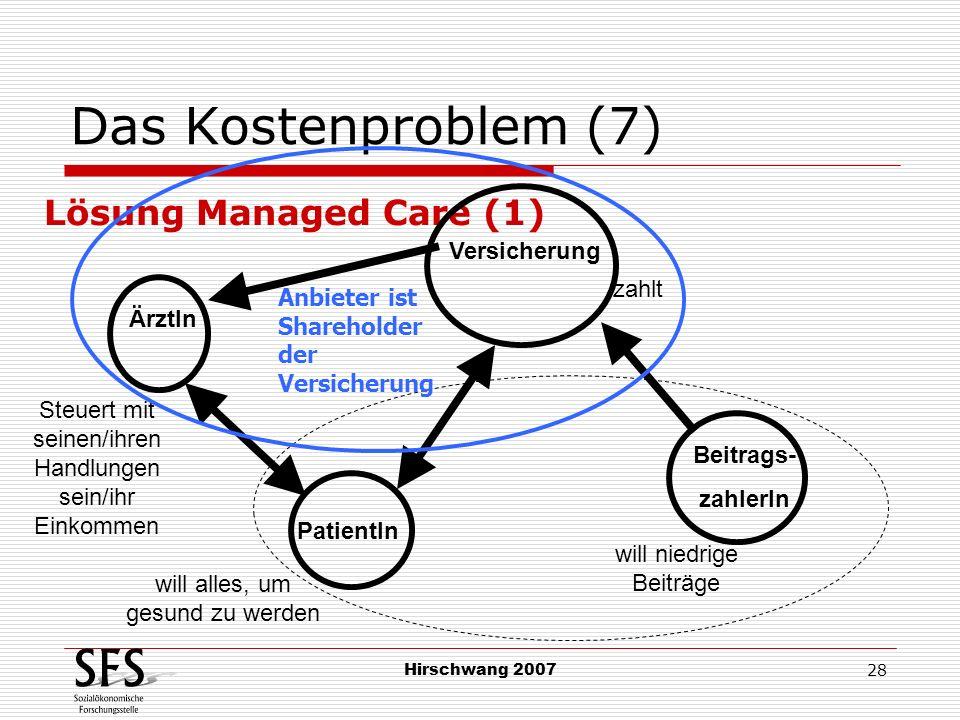 Das Kostenproblem (7) Lösung Managed Care (1) Versicherung zahlt