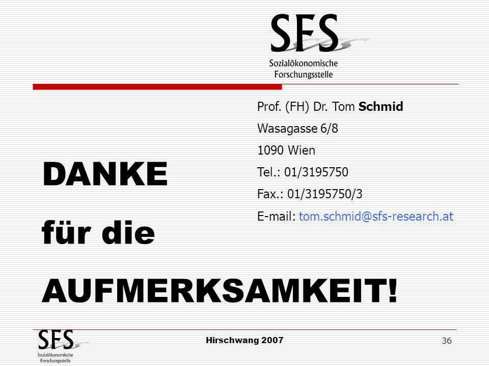 DANKE für die AUFMERKSAMKEIT! Prof. (FH) Dr. Tom Schmid Wasagasse 6/8