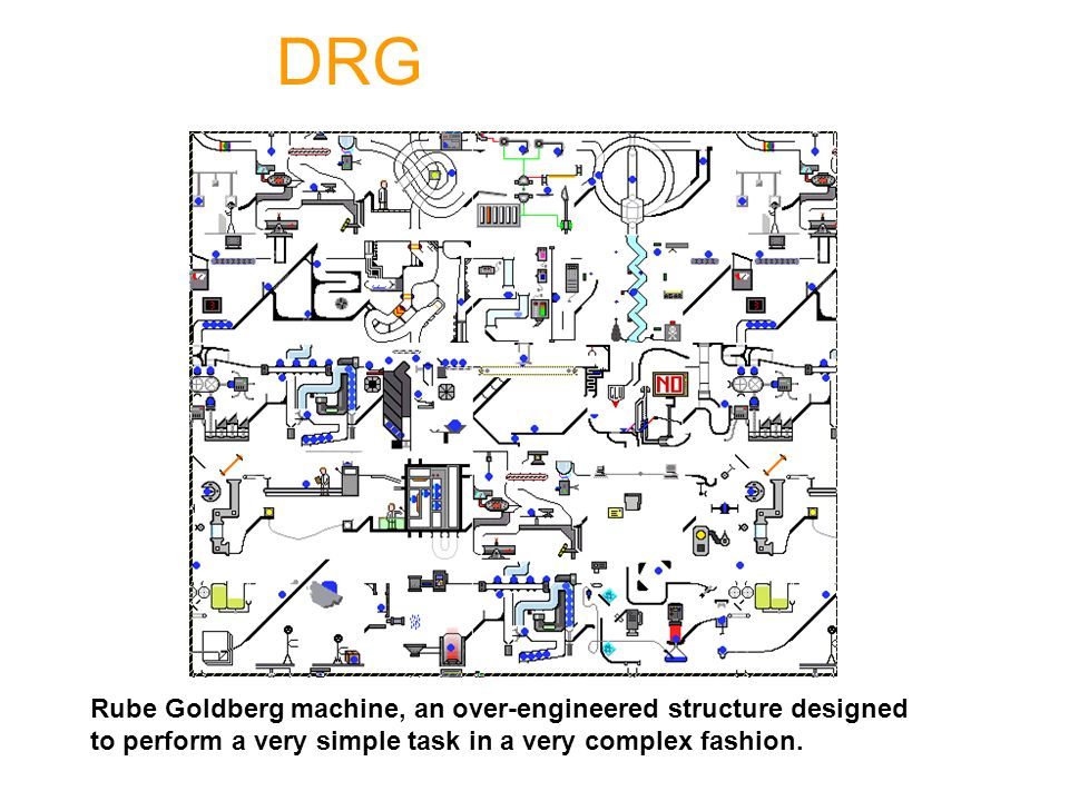 DRG Rube Goldberg machine, an over-engineered structure designed to perform a very simple task in a very complex fashion.