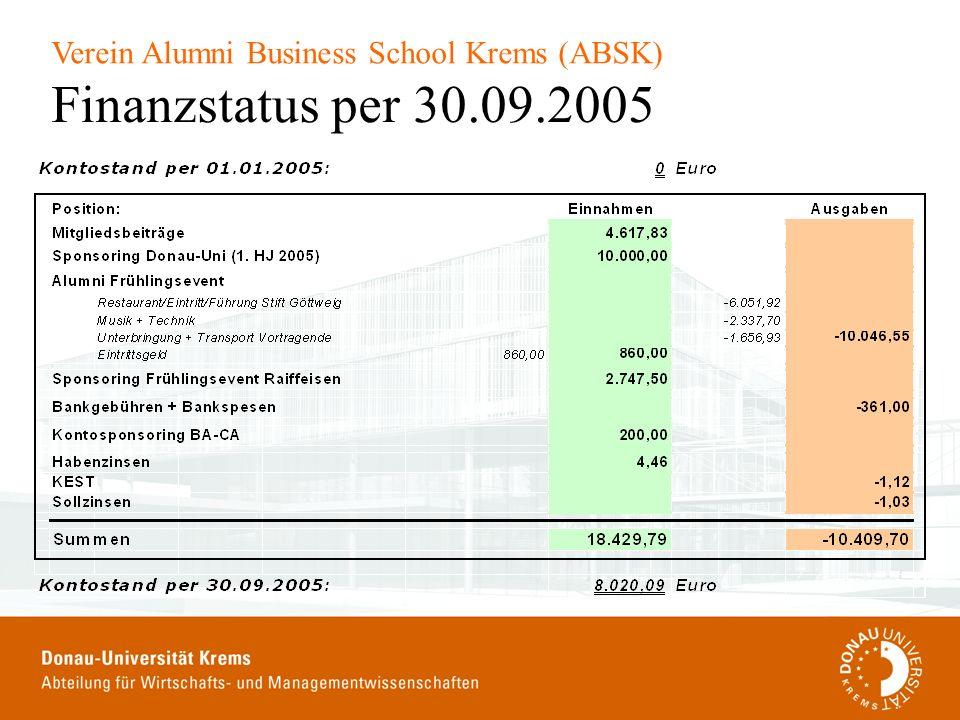 Finanzstatus per 30.09.2005