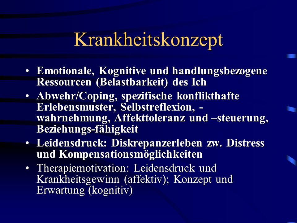 Krankheitskonzept Emotionale, Kognitive und handlungsbezogene Ressourcen (Belastbarkeit) des Ich.