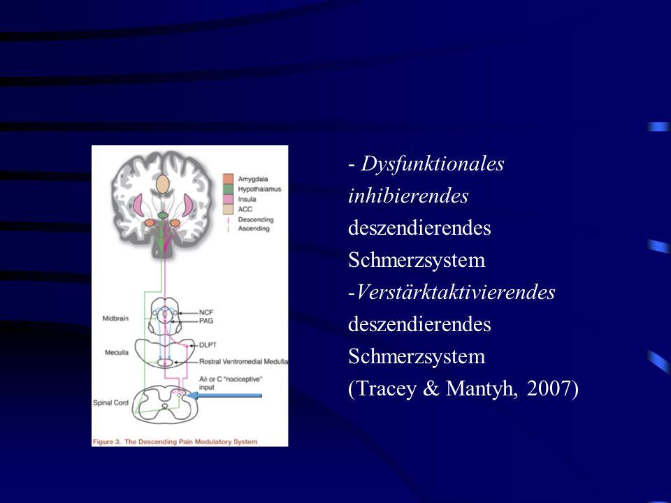 - Dysfunktionales inhibierendes. deszendierendes.