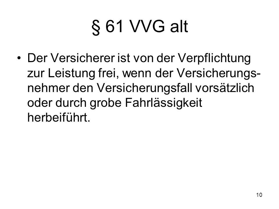 § 61 VVG alt