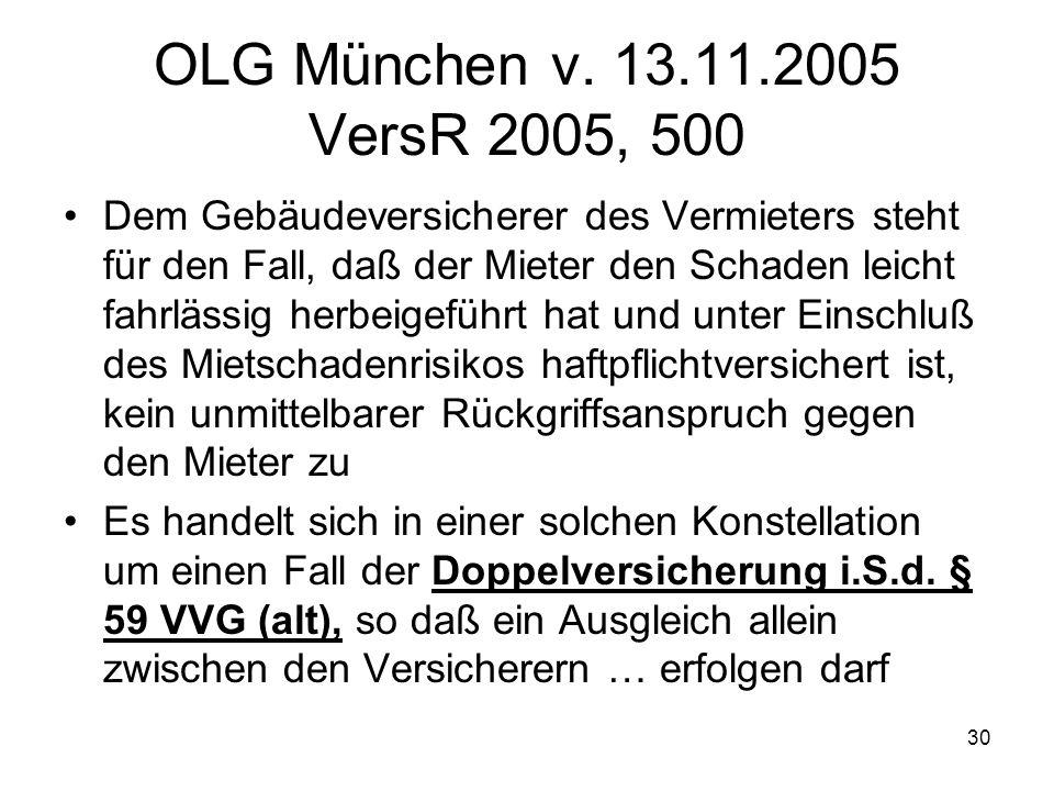 OLG München v. 13.11.2005 VersR 2005, 500