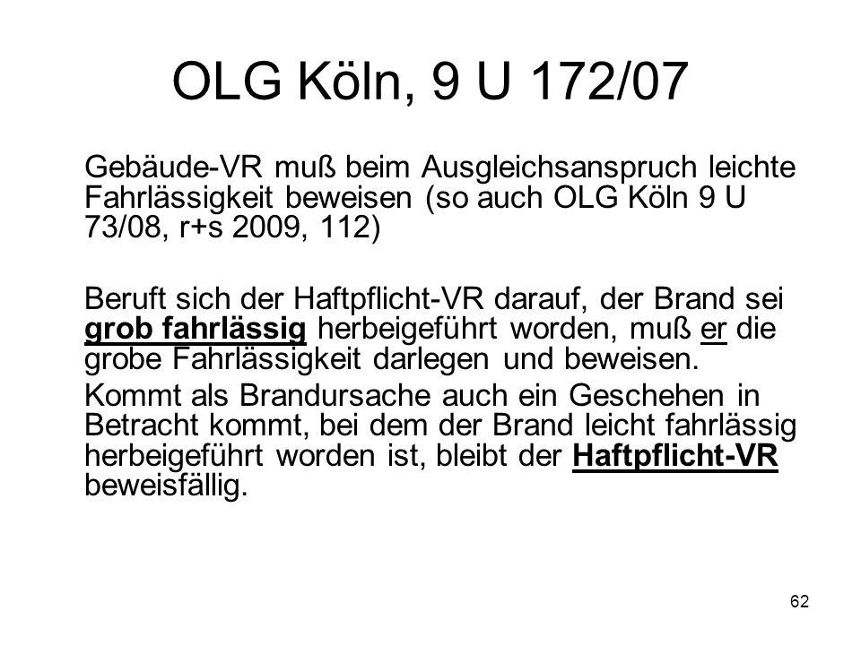 OLG Köln, 9 U 172/07 Gebäude-VR muß beim Ausgleichsanspruch leichte Fahrlässigkeit beweisen (so auch OLG Köln 9 U 73/08, r+s 2009, 112)