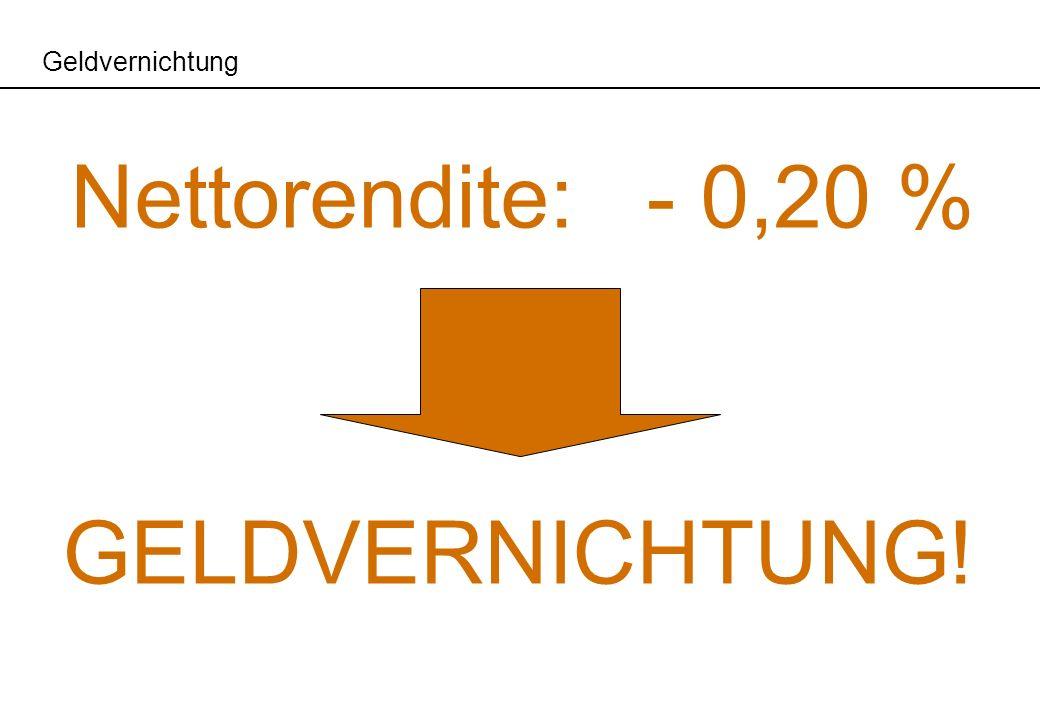 Geldvernichtung Nettorendite: - 0,20 % GELDVERNICHTUNG!