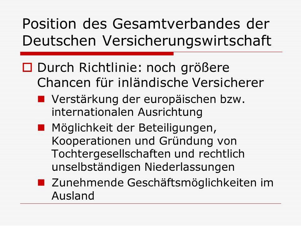 Position des Gesamtverbandes der Deutschen Versicherungswirtschaft