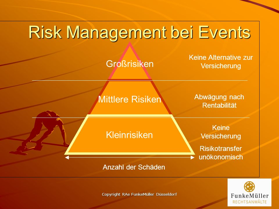 Risk Management bei Events