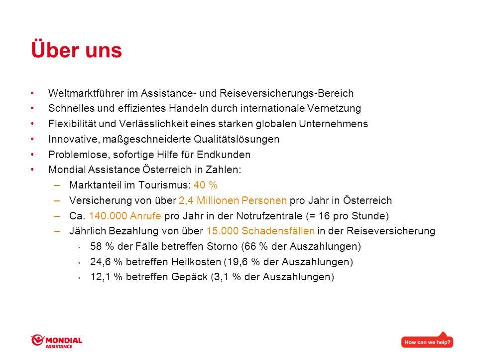Über uns Weltmarktführer im Assistance- und Reiseversicherungs-Bereich