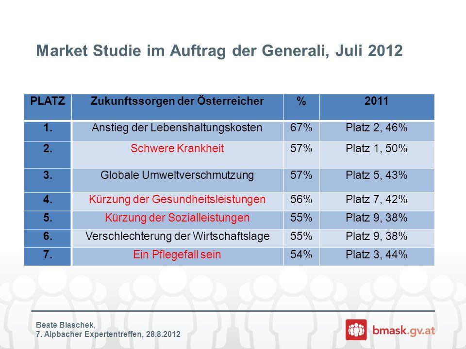 Market Studie im Auftrag der Generali, Juli 2012