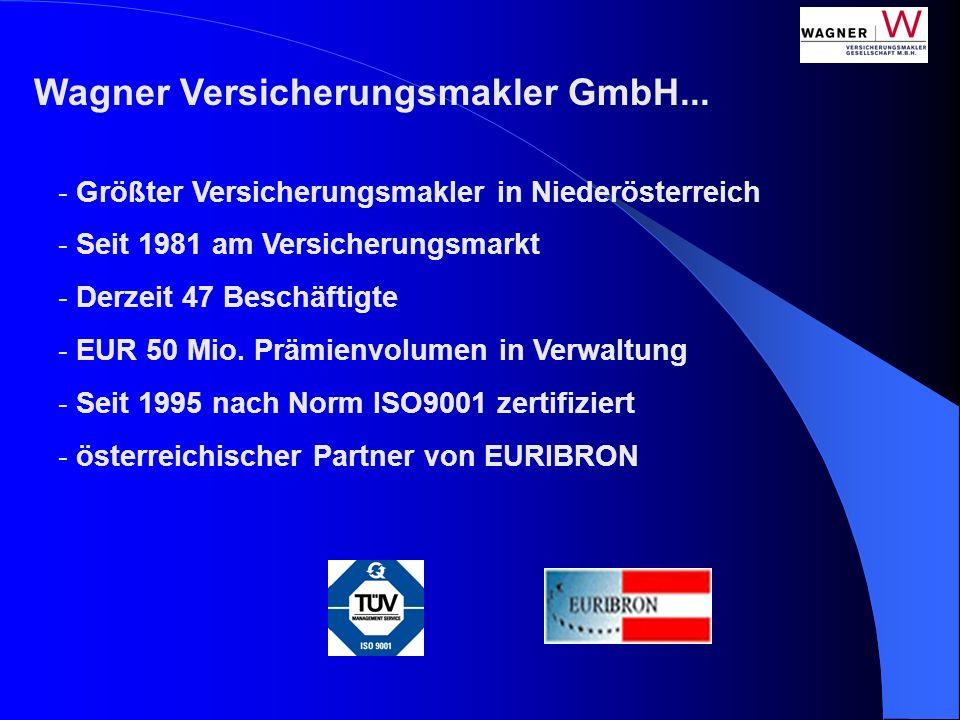 Wagner Versicherungsmakler GmbH...