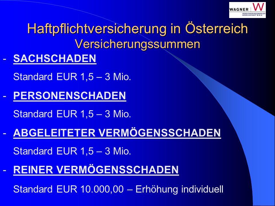 Haftpflichtversicherung in Österreich Versicherungssummen
