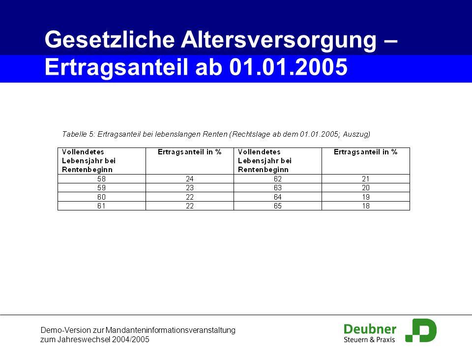 Gesetzliche Altersversorgung – Ertragsanteil ab 01.01.2005