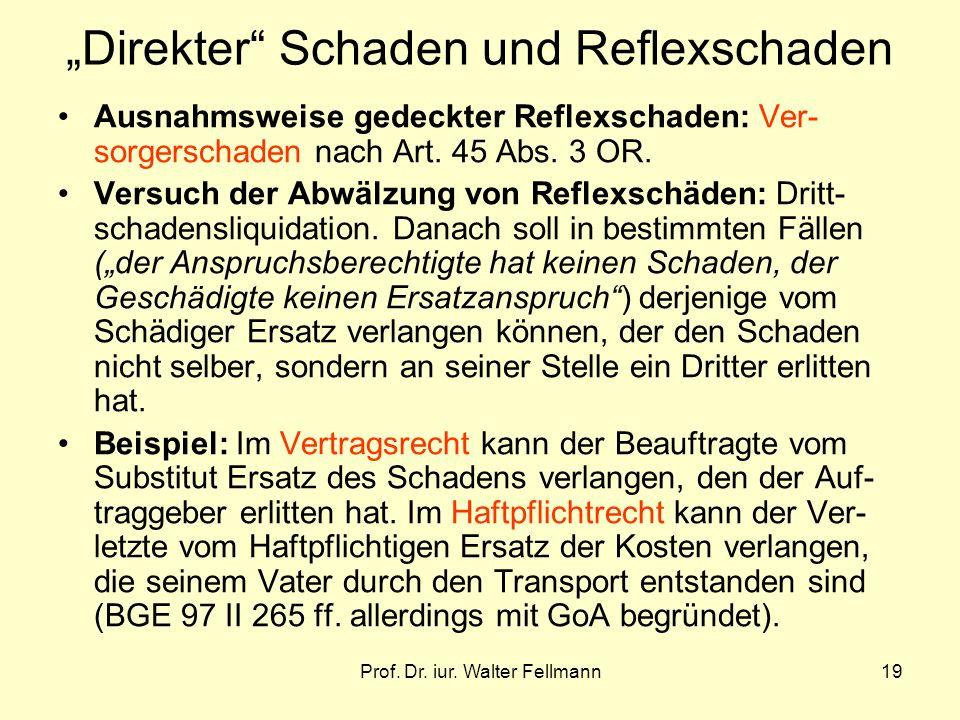 """""""Direkter Schaden und Reflexschaden"""