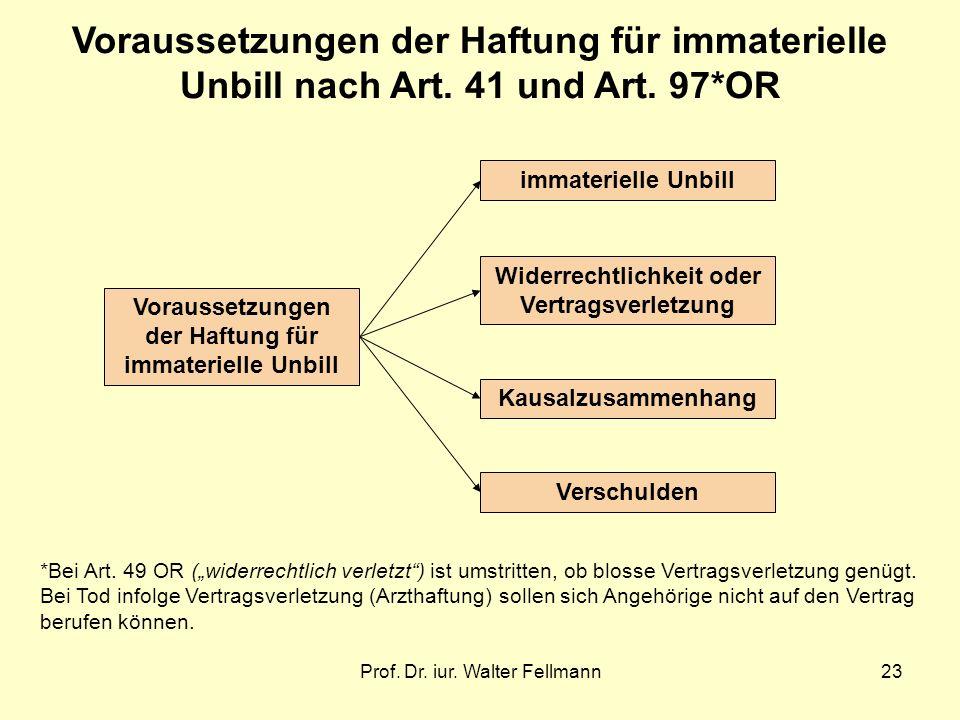 Voraussetzungen der Haftung für immaterielle Unbill nach Art