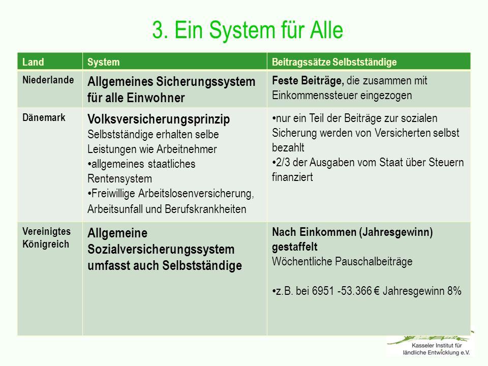 3. Ein System für Alle Allgemeines Sicherungssystem für alle Einwohner