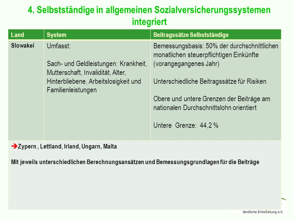 4. Selbstständige in allgemeinen Sozialversicherungssystemen integriert