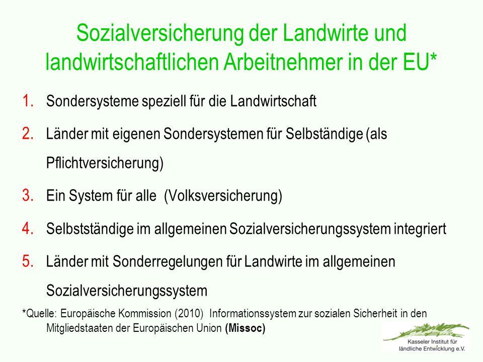 Sozialversicherung der Landwirte und landwirtschaftlichen Arbeitnehmer in der EU*