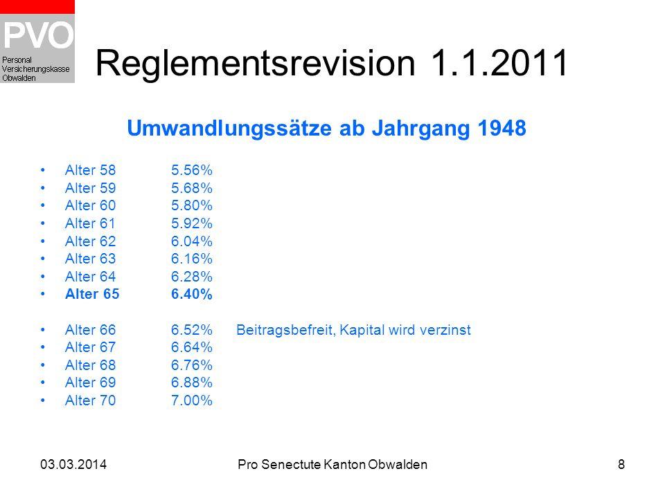 Umwandlungssätze ab Jahrgang 1948
