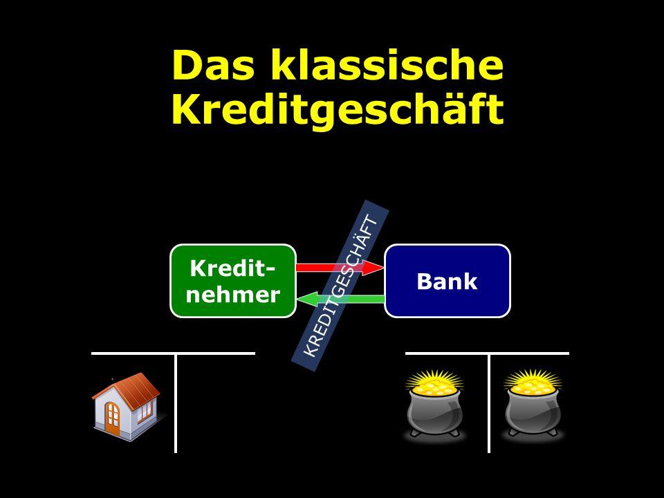 Das klassische Kreditgeschäft