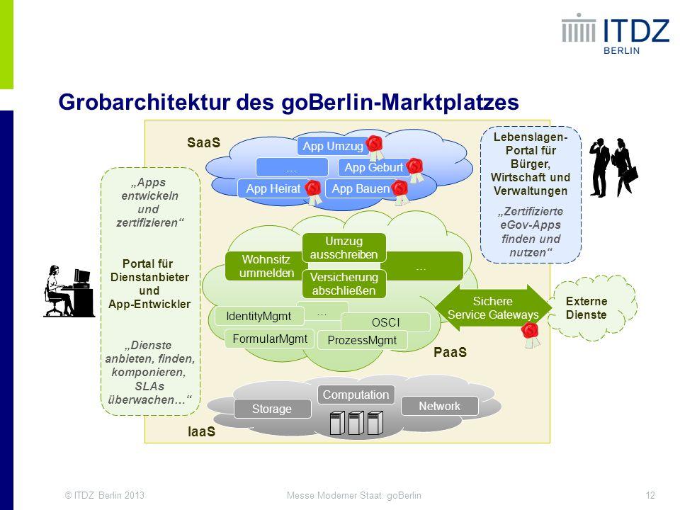 Grobarchitektur des goBerlin-Marktplatzes