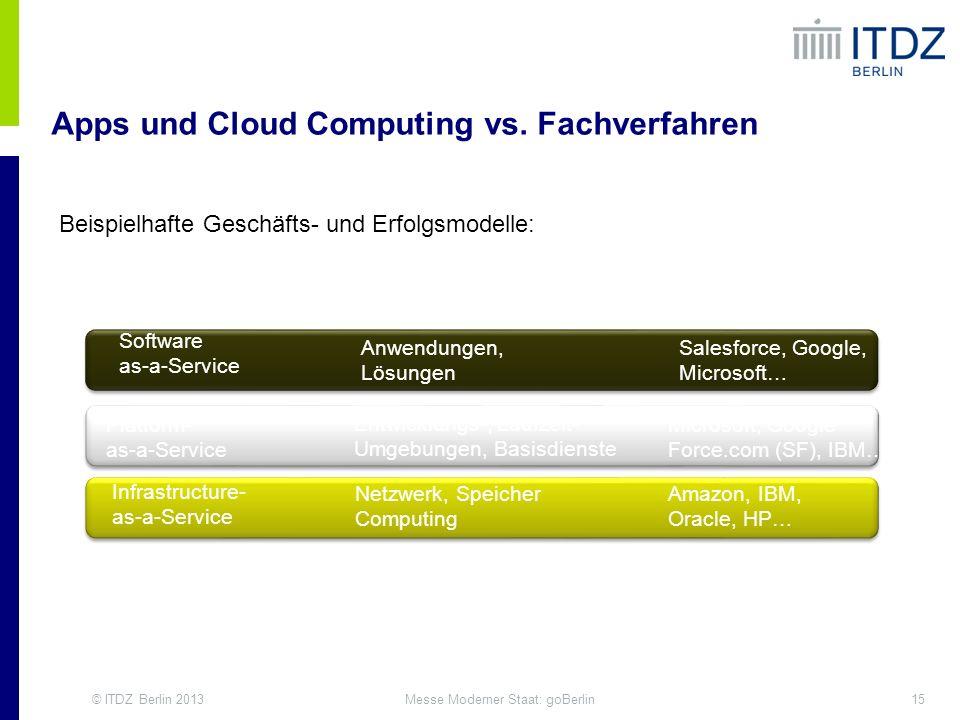 Apps und Cloud Computing vs. Fachverfahren