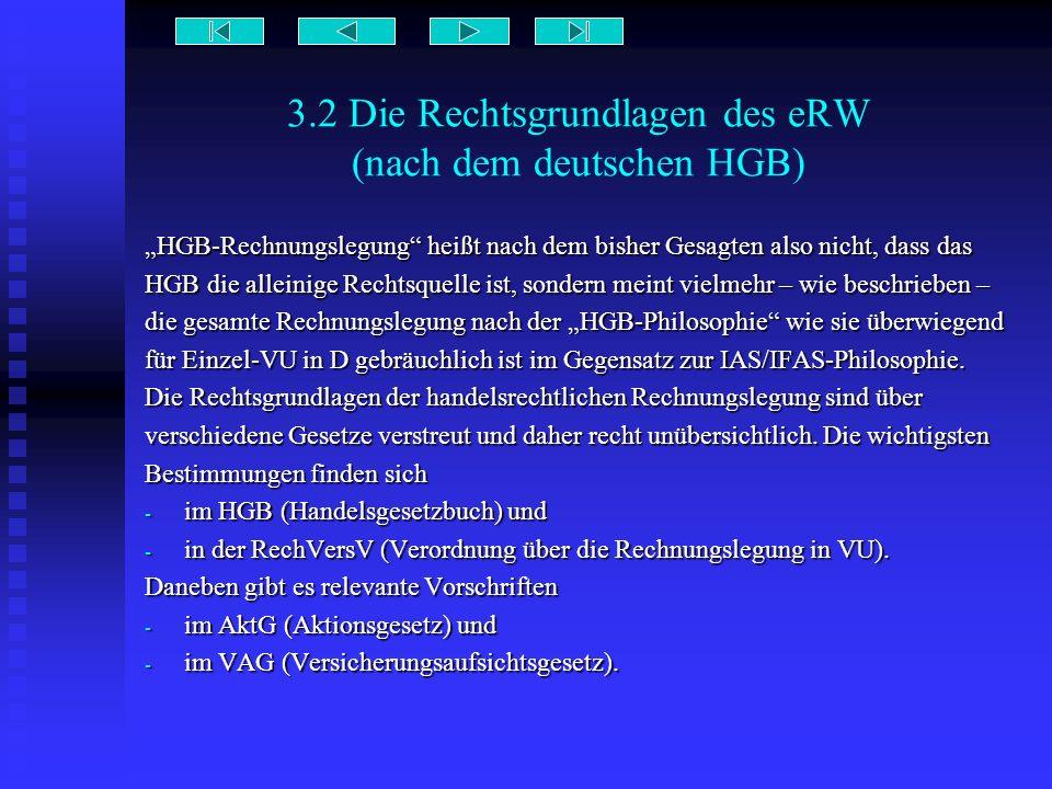 3.2 Die Rechtsgrundlagen des eRW (nach dem deutschen HGB)